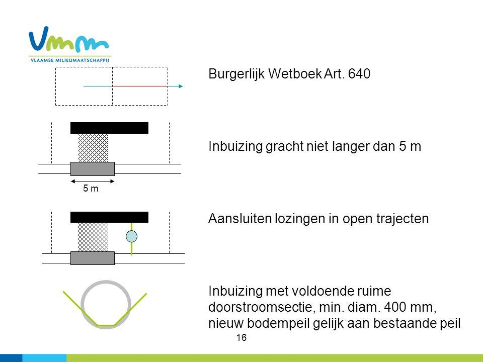 16 Burgerlijk Wetboek Art. 640 Inbuizing gracht niet langer dan 5 m Aansluiten lozingen in open trajecten Inbuizing met voldoende ruime doorstroomsect