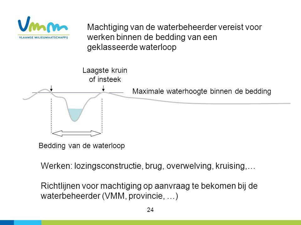 24 Laagste kruin of insteek Machtiging van de waterbeheerder vereist voor werken binnen de bedding van een geklasseerde waterloop Bedding van de water