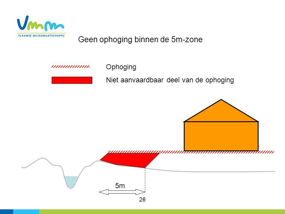 26 5m Ophoging Niet aanvaardbaar deel van de ophoging Geen ophoging binnen de 5m-zone