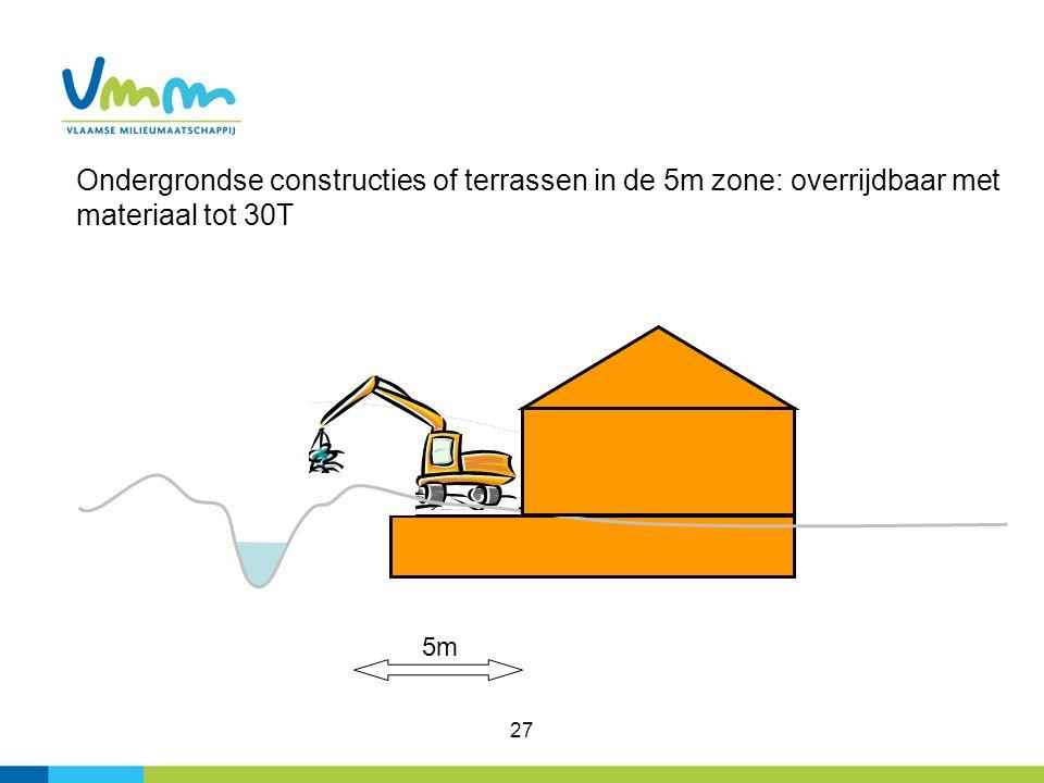 27 5m Ondergrondse constructies of terrassen in de 5m zone: overrijdbaar met materiaal tot 30T