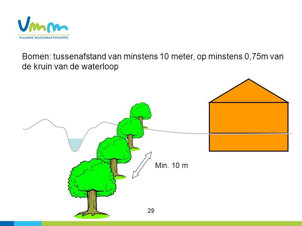 29 Min. 10 m Bomen: tussenafstand van minstens 10 meter, op minstens 0,75m van de kruin van de waterloop