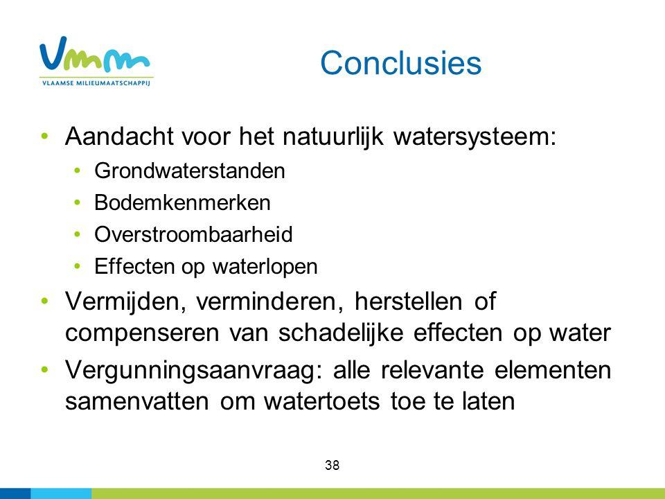 38 Conclusies Aandacht voor het natuurlijk watersysteem: Grondwaterstanden Bodemkenmerken Overstroombaarheid Effecten op waterlopen Vermijden, vermind