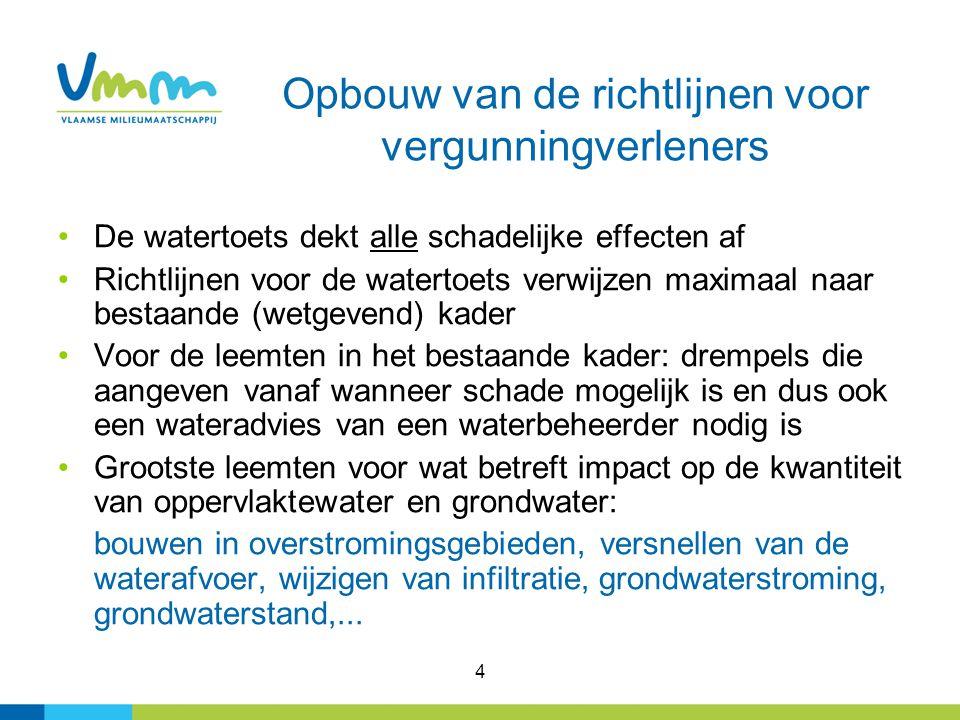 4 Opbouw van de richtlijnen voor vergunningverleners De watertoets dekt alle schadelijke effecten af Richtlijnen voor de watertoets verwijzen maximaal