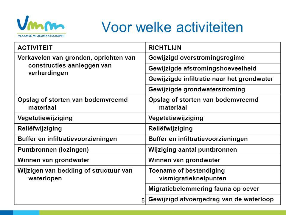 16 Burgerlijk Wetboek Art.