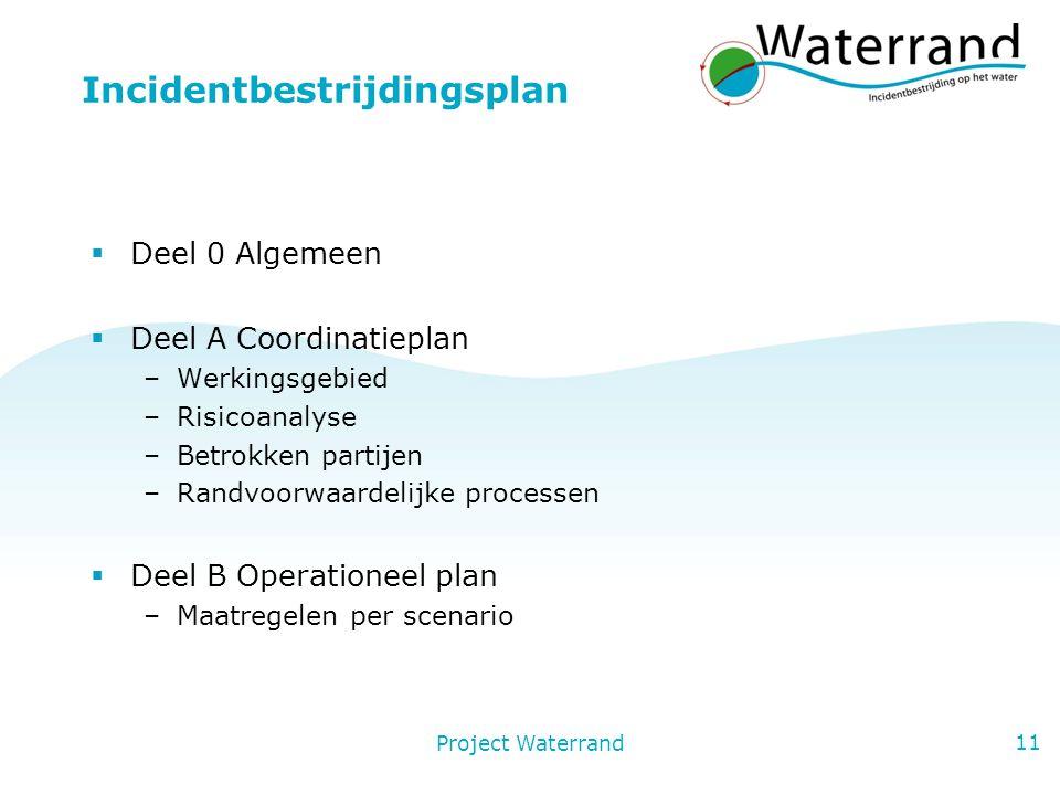 Project Waterrand 11 Incidentbestrijdingsplan  Deel 0 Algemeen  Deel A Coordinatieplan –Werkingsgebied –Risicoanalyse –Betrokken partijen –Randvoorwaardelijke processen  Deel B Operationeel plan –Maatregelen per scenario