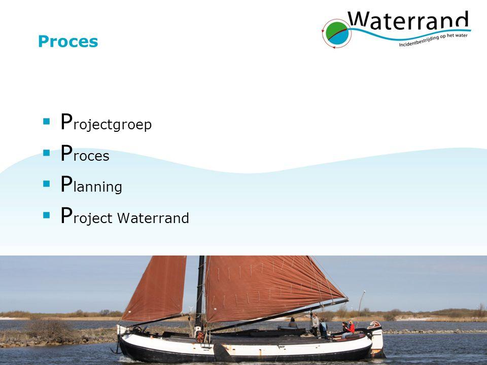 Project Waterrand 17 Deel B Operationeel plan