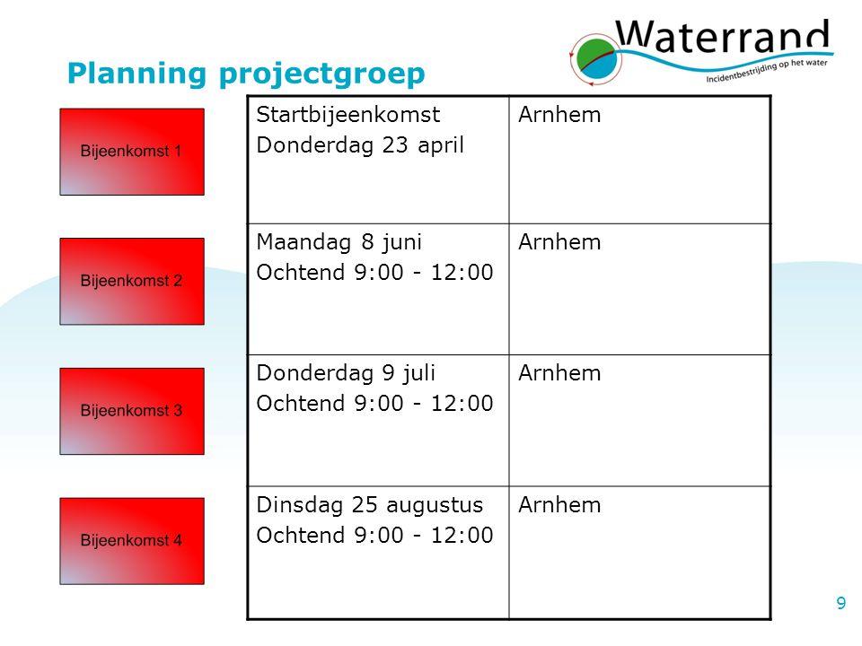 Project Waterrand 10 Project Waterrand  Rol in project IBP Vaarwegen Oost-Nederland –penvoering –aanleveren Waterrandkennis en -uitgangspunten –1, 5 dag per week tot 1 september  Handboek definitief