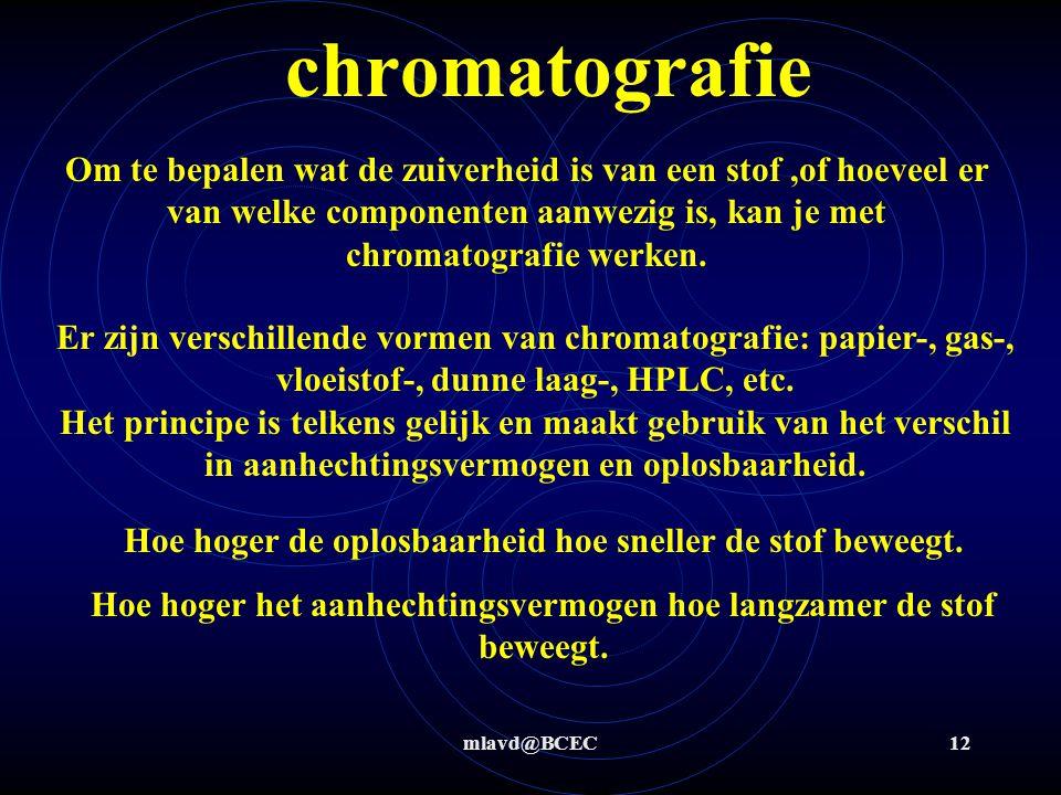 mlavd@BCEC12 chromatografie Om te bepalen wat de zuiverheid is van een stof,of hoeveel er van welke componenten aanwezig is, kan je met chromatografie werken.