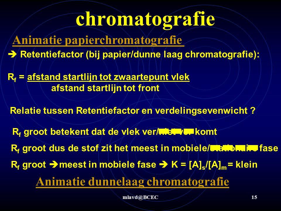 mlavd@BCEC15 chromatografie  Retentiefactor (bij papier/dunne laag chromatografie): R f = afstand startlijn tot zwaartepunt vlek afstand startlijn tot front Animatie papierchromatografie Relatie tussen Retentiefactor en verdelingsevenwicht .