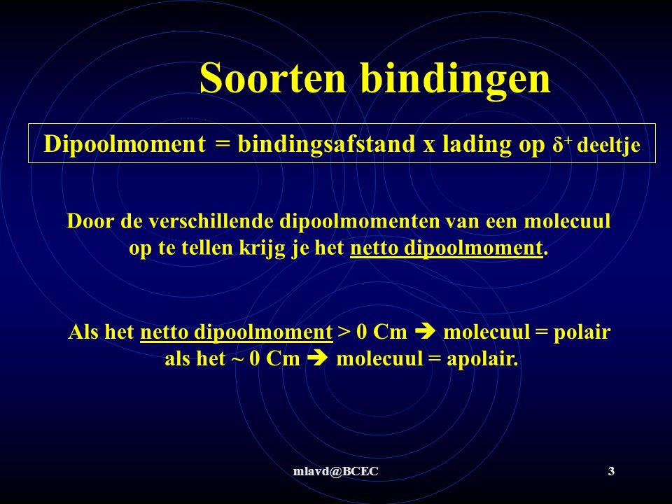 mlavd@BCEC3 Soorten bindingen Dipoolmoment = bindingsafstand x lading op δ + deeltje Door de verschillende dipoolmomenten van een molecuul op te tellen krijg je het netto dipoolmoment.