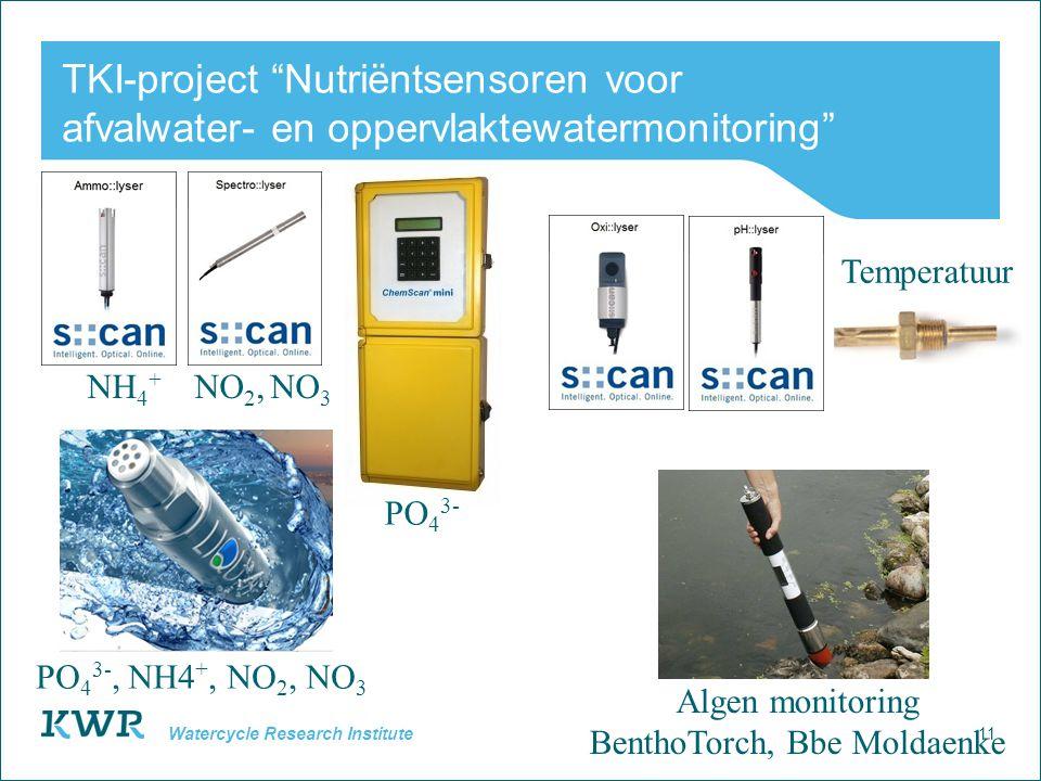 11 Watercycle Research Institute TKI-project Nutriëntsensoren voor afvalwater- en oppervlaktewatermonitoring Algen monitoring BenthoTorch, Bbe Moldaenke PO 4 3-, NH4 +, NO 2, NO 3 NO 2, NO 3 NH 4 + PO 4 3- Temperatuur