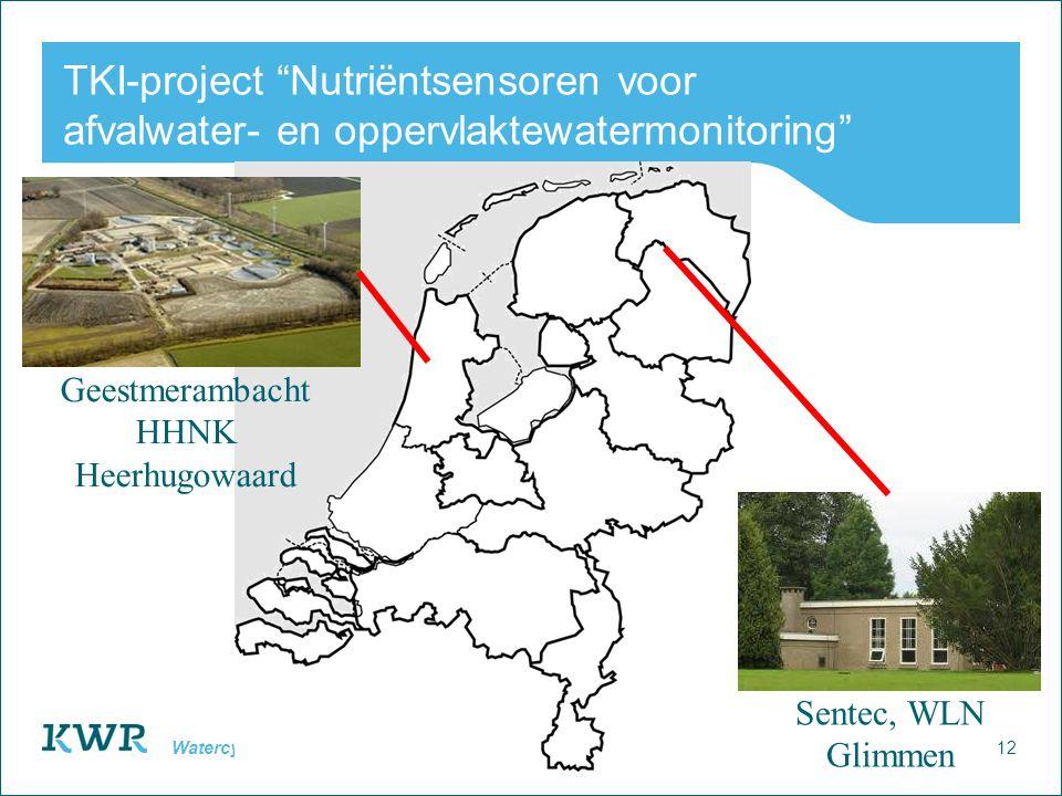 12 Watercycle Research Institute TKI-project Nutriëntsensoren voor afvalwater- en oppervlaktewatermonitoring Sentec, WLN Glimmen Geestmerambacht HHNK Heerhugowaard