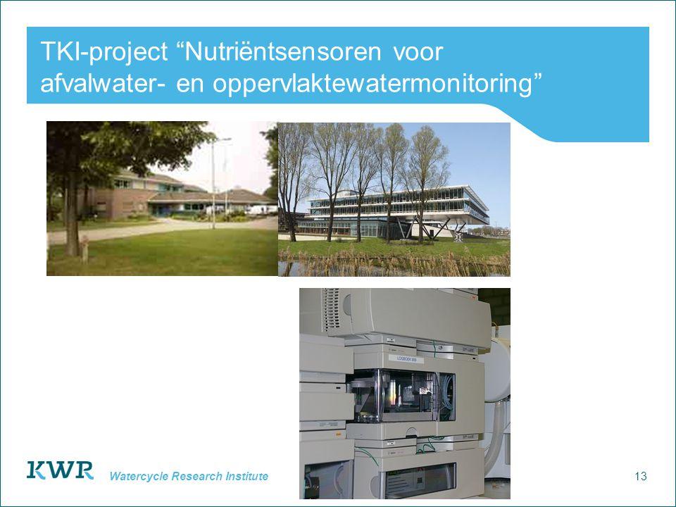13 Watercycle Research Institute TKI-project Nutriëntsensoren voor afvalwater- en oppervlaktewatermonitoring