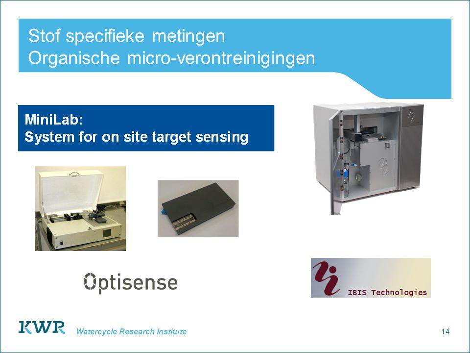 14 Watercycle Research Institute Stof specifieke metingen Organische micro-verontreinigingen