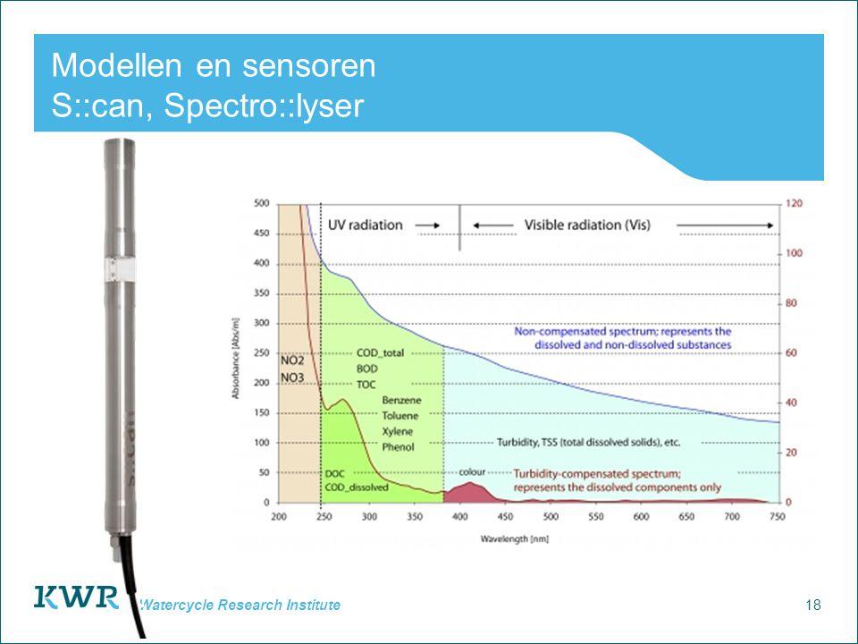 18 Watercycle Research Institute Modellen en sensoren S::can, Spectro::lyser
