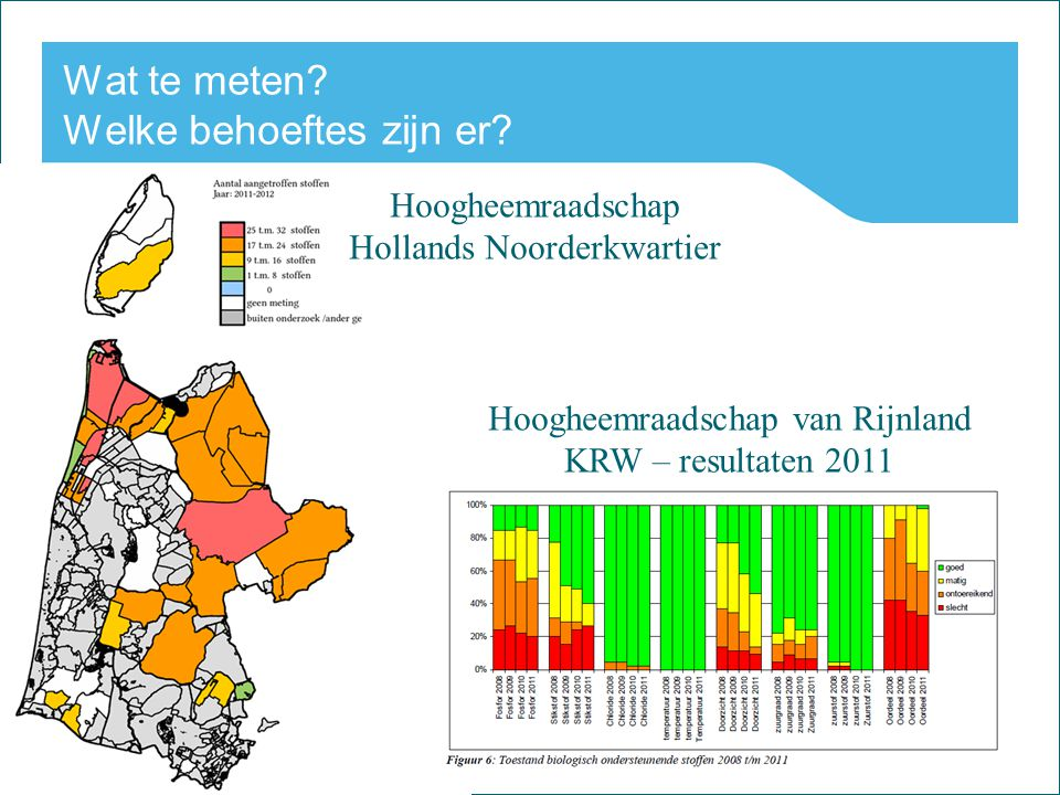 14 Watercycle Research Institute Stof specifieke metingen Organische micro-verontreinigingen