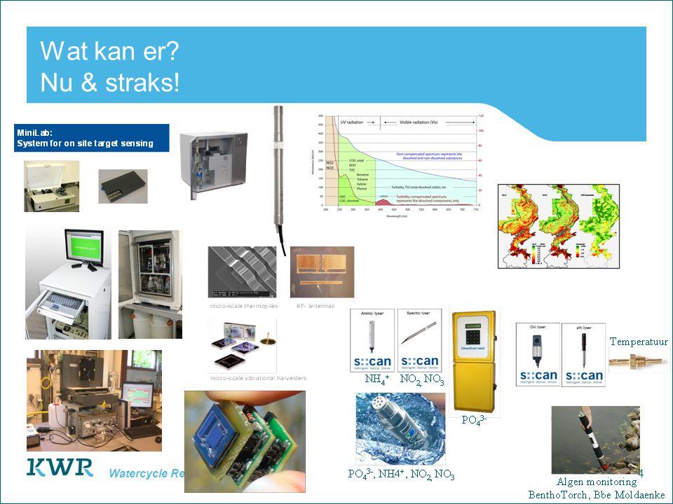 4 Watercycle Research Institute Wat kan er? Nu & straks!