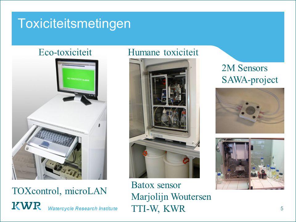 5 Watercycle Research Institute Toxiciteitsmetingen TOXcontrol, microLAN Batox sensor Marjolijn Woutersen TTI-W, KWR Eco-toxiciteitHumane toxiciteit 2M Sensors SAWA-project