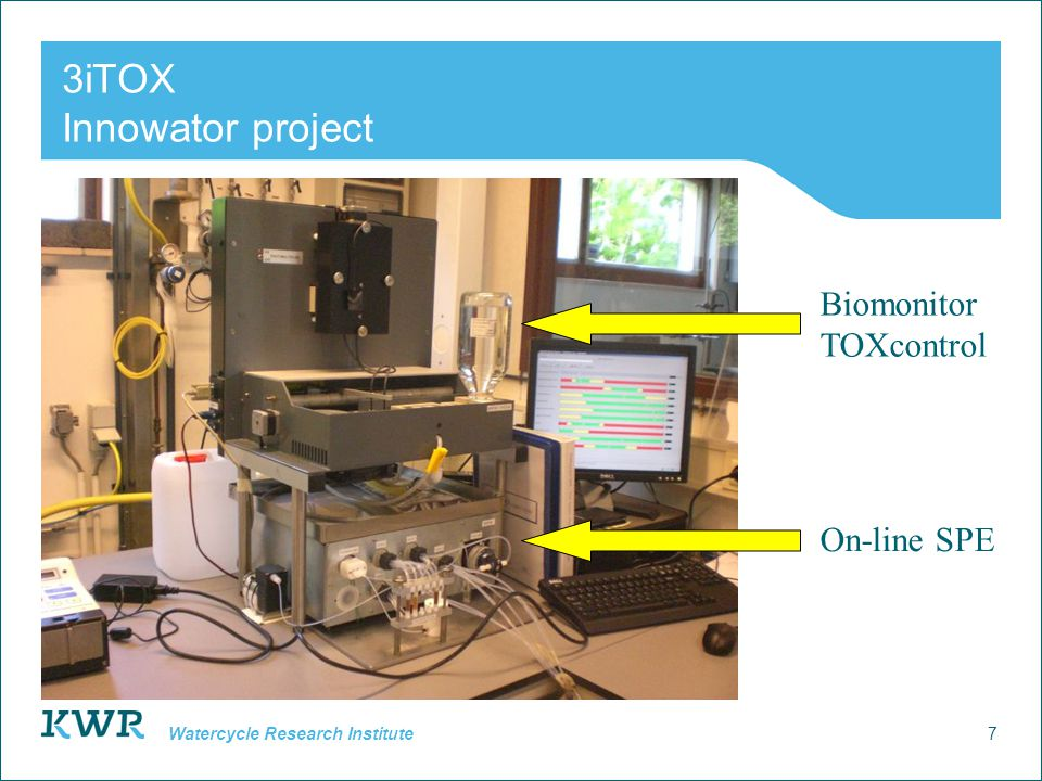 7 Watercycle Research Institute 3iTOX Innowator project On-line SPE Biomonitor TOXcontrol