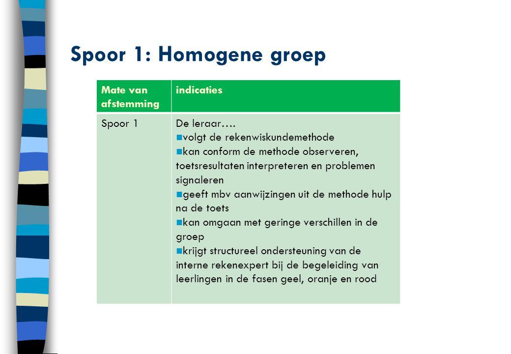 Spoor 1: Homogene groep Mate van afstemming indicaties Spoor 1De leraar…. volgt de rekenwiskundemethode kan conform de methode observeren, toetsresult
