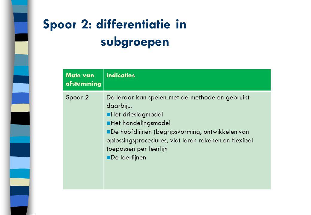 Spoor 2: differentiatie in subgroepen Mate van afstemming indicaties Spoor 2De leraar kan spelen met de methode en gebruikt daarbij... Het drieslagmod