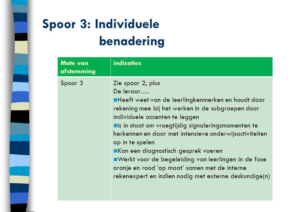 Spoor 3: Individuele benadering Mate van afstemming indicaties Spoor 3Zie spoor 2, plus De leraar…. Heeft weet van de leerlingkenmerken en houdt daar