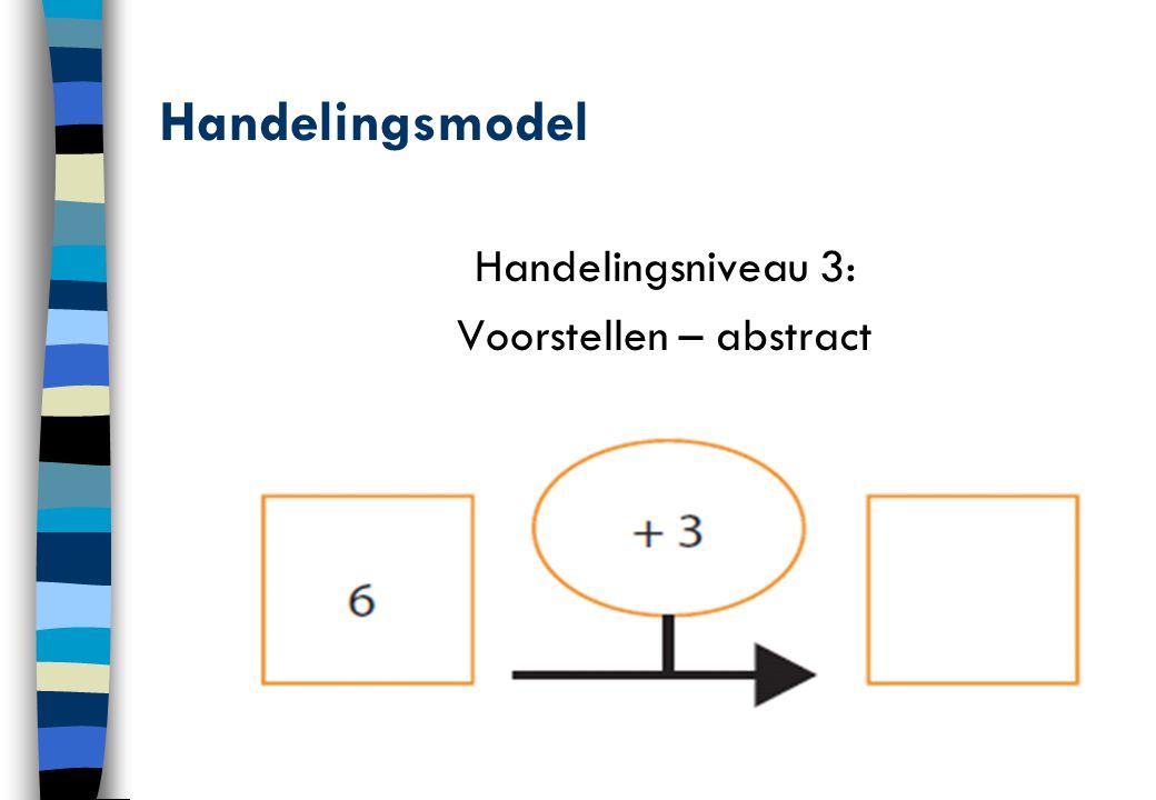 Handelingsmodel Handelingsniveau 3: Voorstellen – abstract