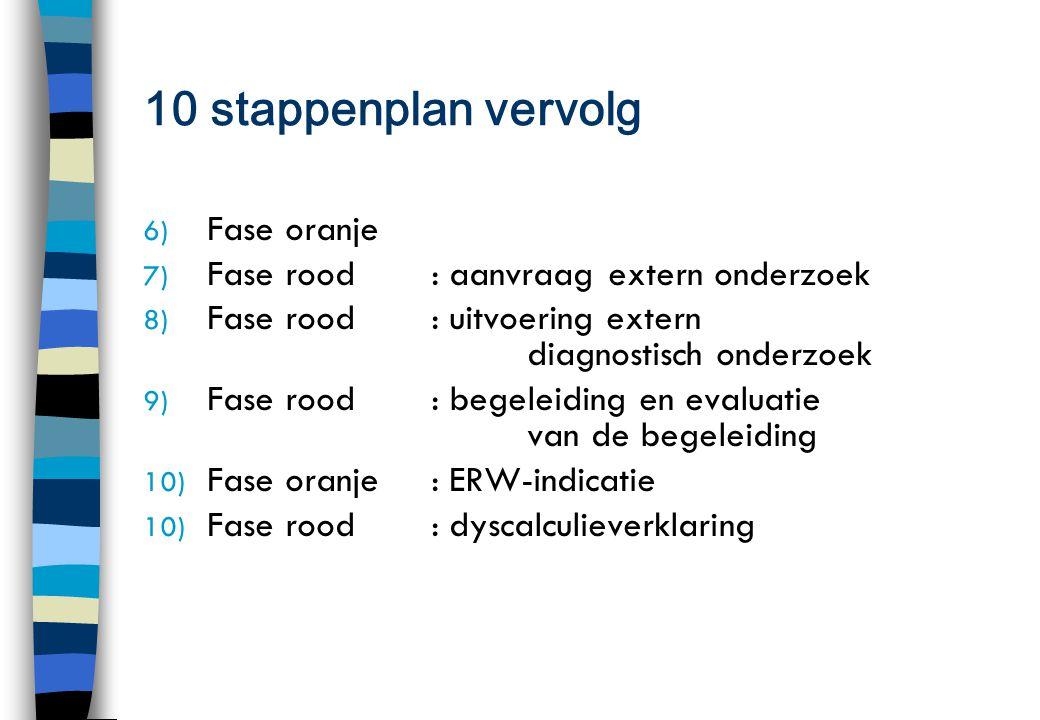10 stappenplan vervolg 6) Fase oranje 7) Fase rood: aanvraag extern onderzoek 8) Fase rood: uitvoering extern diagnostisch onderzoek 9) Fase rood: beg