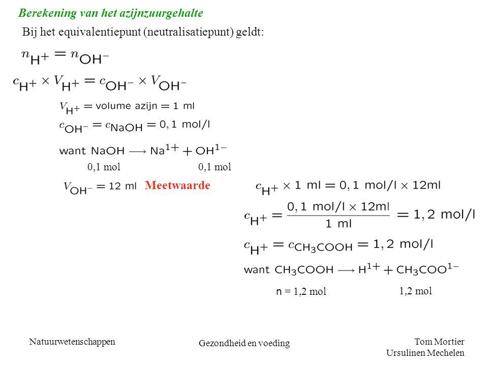 Tom Mortier Ursulinen Mechelen Natuurwetenschappen Gezondheid en voeding Berekening van het azijnzuurgehalte Bij het equivalentiepunt (neutralisatiepu