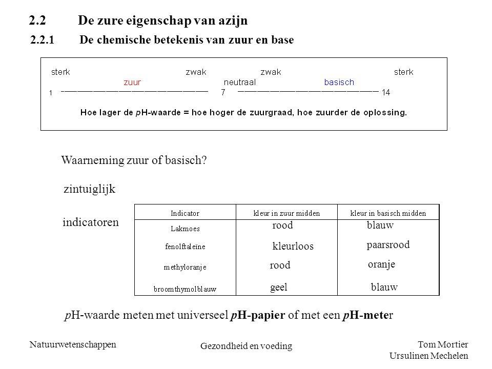 Tom Mortier Ursulinen Mechelen Natuurwetenschappen Gezondheid en voeding 2.2De zure eigenschap van azijn 2.2.1De chemische betekenis van zuur en base