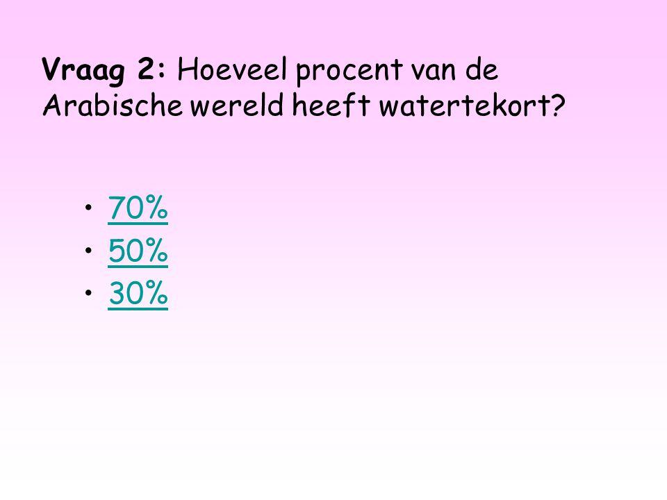 Vraag 2: Hoeveel procent van de Arabische wereld heeft watertekort? 70% 50% 30%