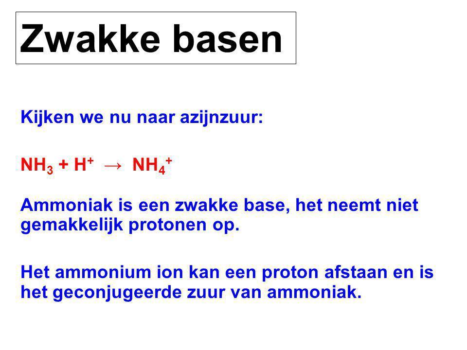 Zwakke basen Kijken we nu naar azijnzuur: NH 3 + H + → NH 4 + Ammoniak is een zwakke base, het neemt niet gemakkelijk protonen op.