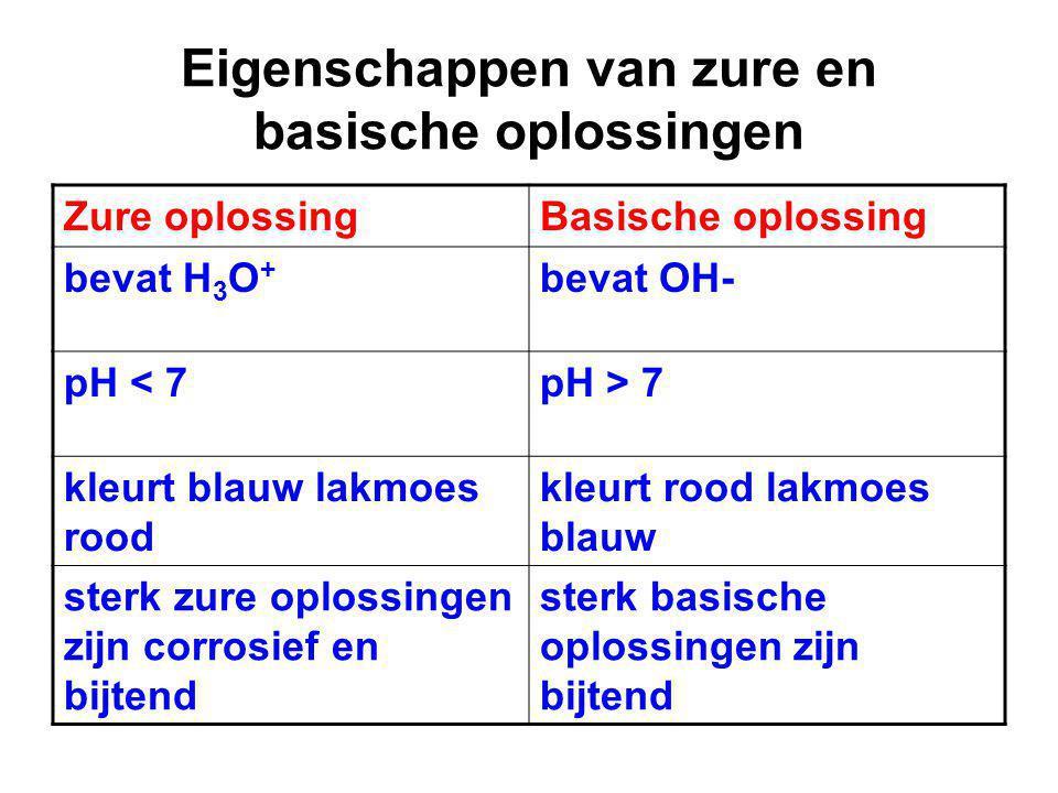 Eigenschappen van zure en basische oplossingen Zure oplossingBasische oplossing bevat H 3 O + bevat OH- pH < 7pH > 7 kleurt blauw lakmoes rood kleurt rood lakmoes blauw sterk zure oplossingen zijn corrosief en bijtend sterk basische oplossingen zijn bijtend