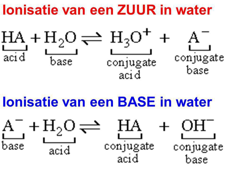 Ionisatie van een ZUUR in water Ionisatie van een BASE in water