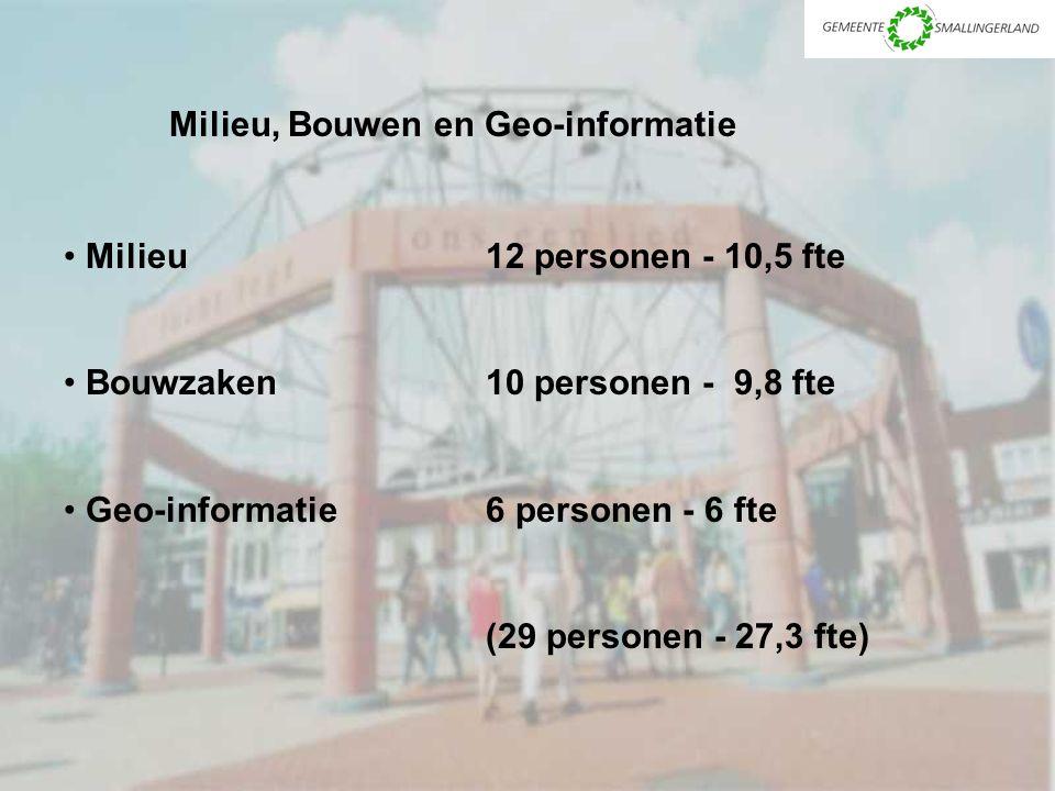 Milieu, Bouwen en Geo-informatie Milieu12 personen - 10,5 fte Bouwzaken10 personen - 9,8 fte Geo-informatie6 personen - 6 fte (29 personen - 27,3 fte)