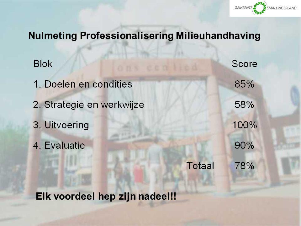 Nulmeting Professionalisering Milieuhandhaving Elk voordeel hep zijn nadeel!!