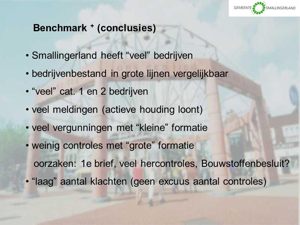 """Benchmark + (conclusies) Smallingerland heeft """"veel"""" bedrijven bedrijvenbestand in grote lijnen vergelijkbaar """"veel"""" cat. 1 en 2 bedrijven veel meldin"""