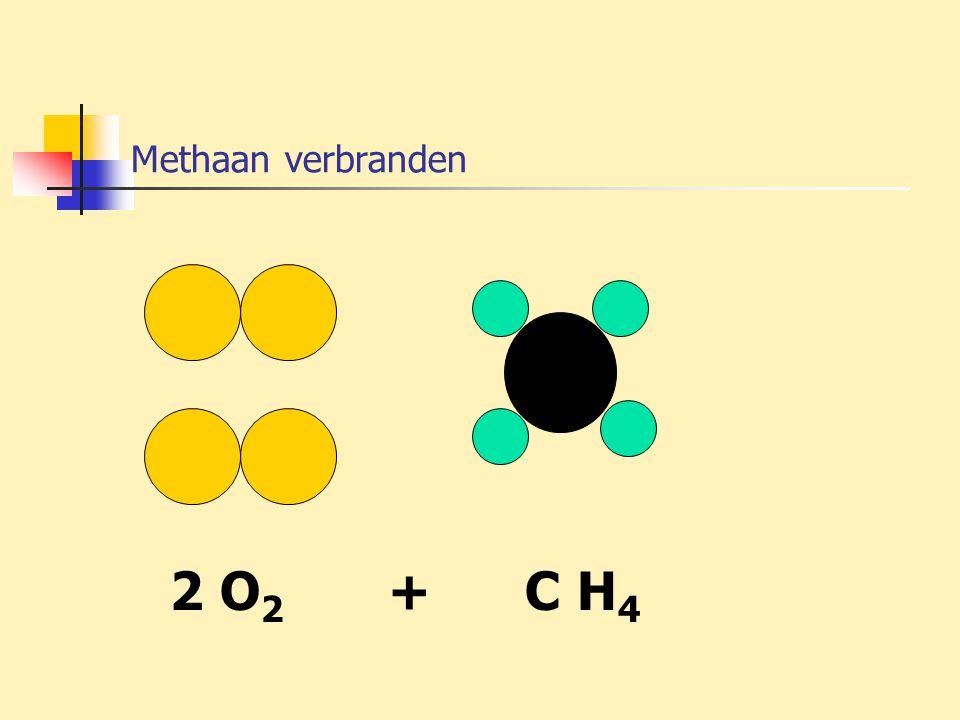 Methaan verbranden 2 O 2 + C H 4