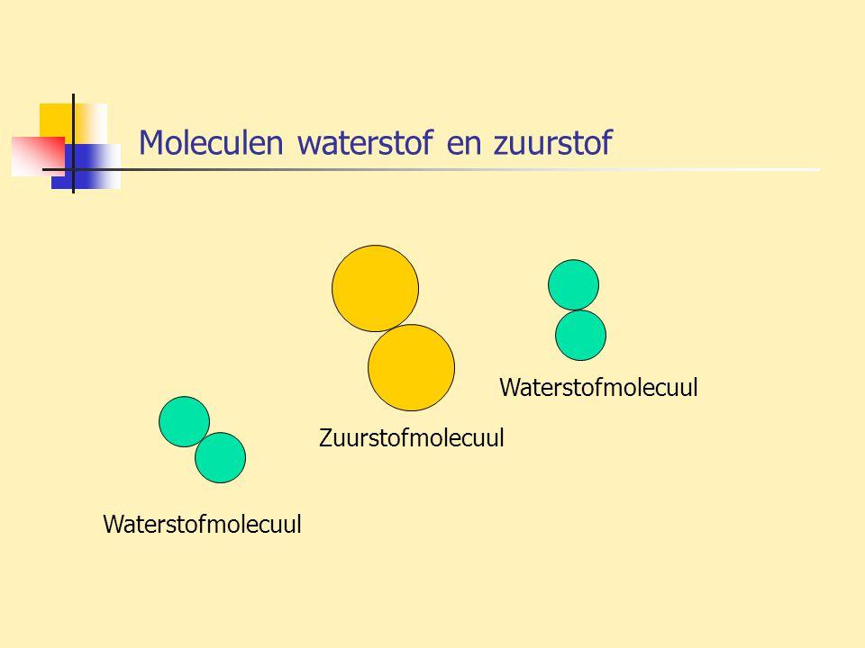 Moleculen waterstof en zuurstof Waterstofmolecuul Zuurstofmolecuul