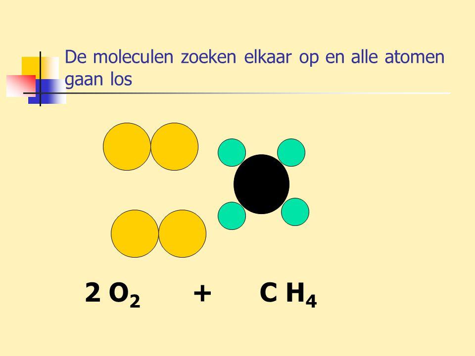 De moleculen zoeken elkaar op en alle atomen gaan los 2 O 2 + C H 4