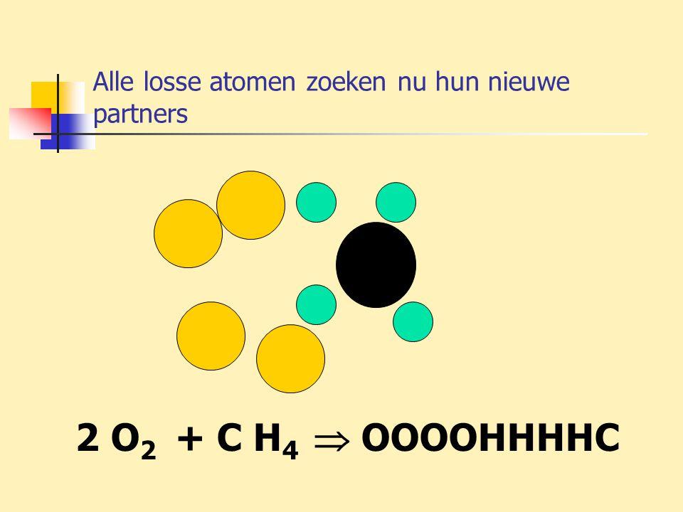 Alle losse atomen zoeken nu hun nieuwe partners 2 O 2 + C H 4  OOOOHHHHC