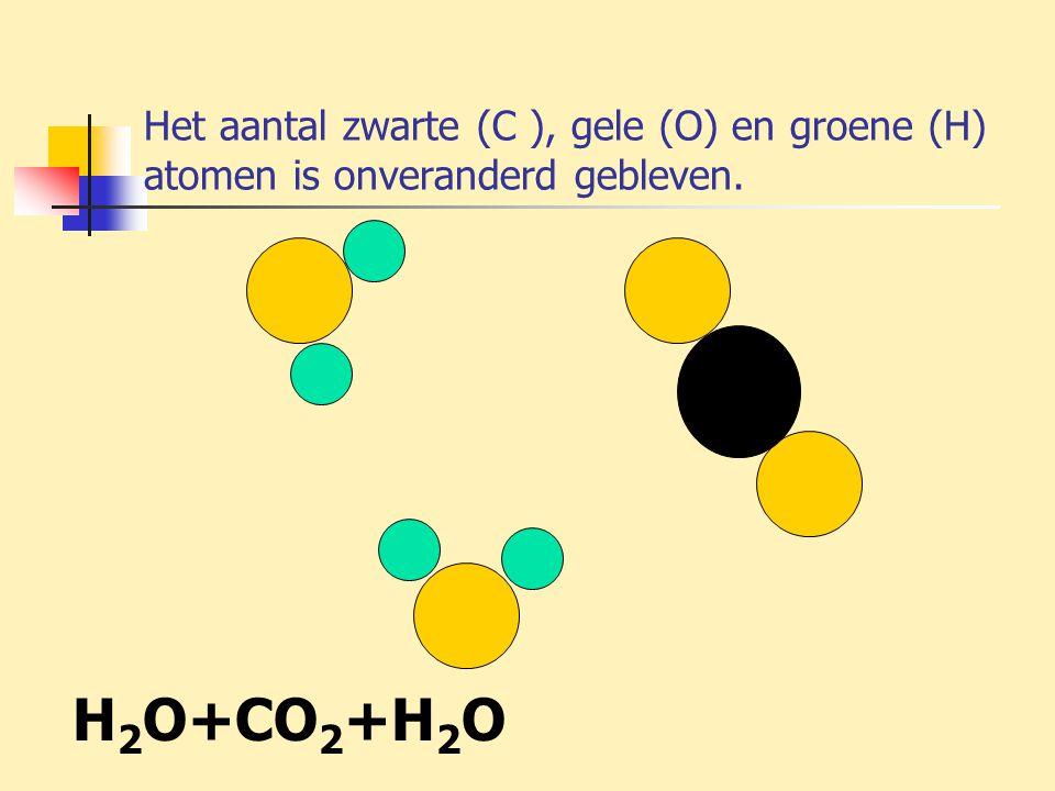 Het aantal zwarte (C ), gele (O) en groene (H) atomen is onveranderd gebleven. H 2 O+CO 2 +H 2 O