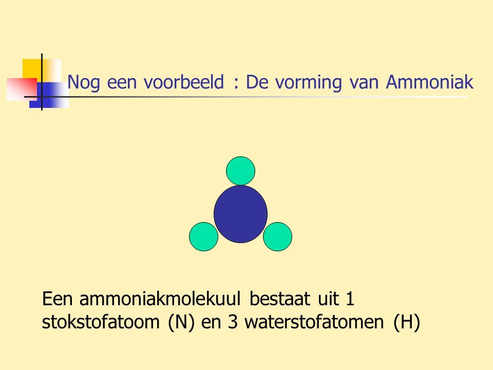 Nog een voorbeeld : De vorming van Ammoniak Een ammoniakmolekuul bestaat uit 1 stokstofatoom (N) en 3 waterstofatomen (H)