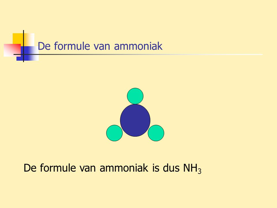 De formule van ammoniak De formule van ammoniak is dus NH 3