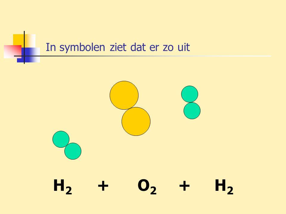 Dus de verbranding van water : 2 H 2 + O 2  2 H 2 O Twee waterstofmoleculen en een zuurstofmolecuul Geven Twee watermoleculen