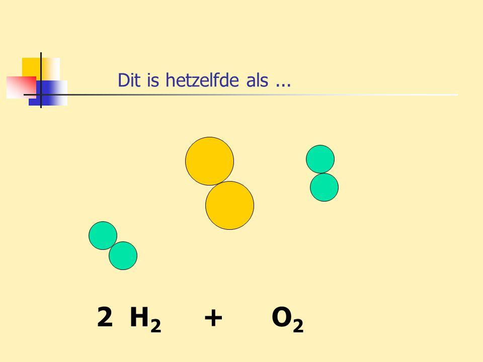 Nu een wat moeilijker geval : De verbranding van aardgas Een aardgasmolecuul (methaan) bestaat uit een koolstofatoom en vier waterstofatomen.