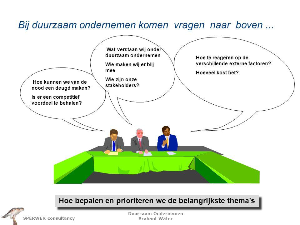 Duurzaam Ondernemen Brabant Water SPERWER consultancy Hoe bepalen en prioriteren we de belangrijkste thema's Hoe kunnen we van de nood een deugd maken.