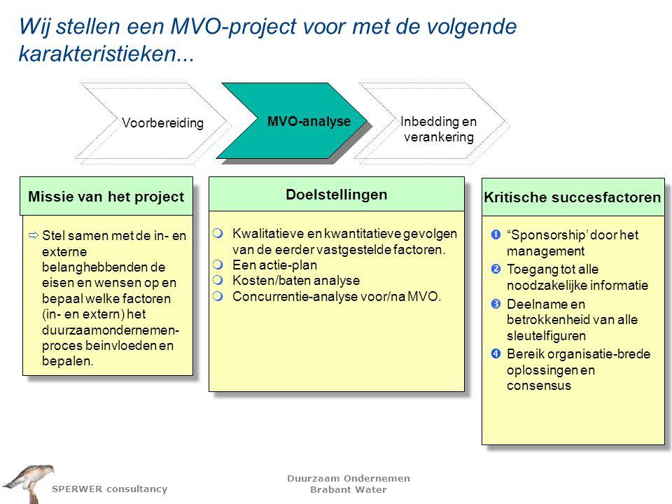 Duurzaam Ondernemen Brabant Water SPERWER consultancy Voorbereiding Wij stellen een MVO-project voor met de volgende karakteristieken...