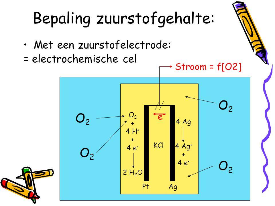 4 Ag 4 Ag + + 4 e - O 2 + 4 H + + 4 e - 2 H 2 O O2O2 PtAg Stroom = f[O2] O2O2 O2O2 O2O2 e-e- KCl Bepaling zuurstofgehalte: Met een zuurstofelectrode: