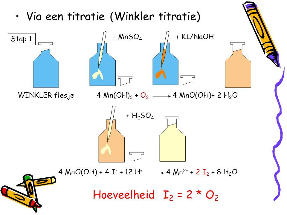Via een titratie (Winkler titratie) WINKLER flesje + MnSO 4 4 Mn(OH) 2 + O 2 4 MnO(OH)+ 2 H 2 O + KI/NaOH + H 2 SO 4 4 MnO(OH) + 4 I - + 12 H + 4 Mn 2